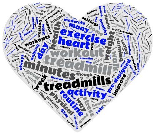 Are Treadmills Bad Wordcloud